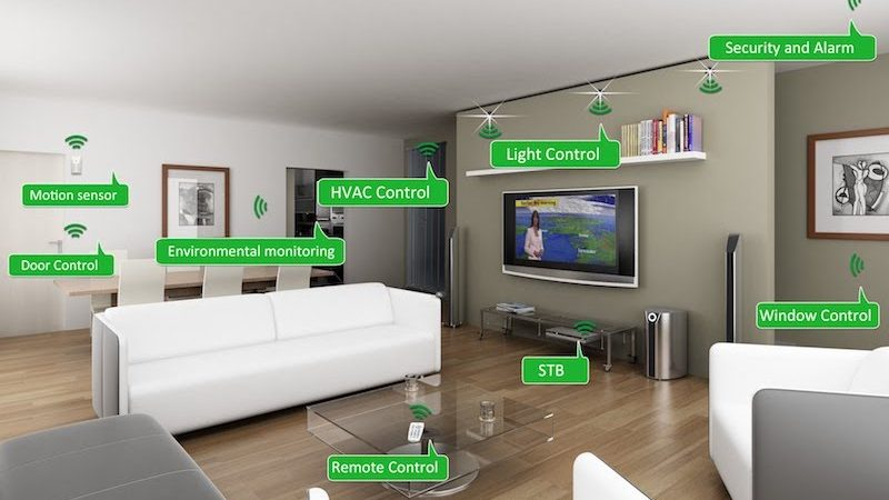House of the future – Viki's team vision of it